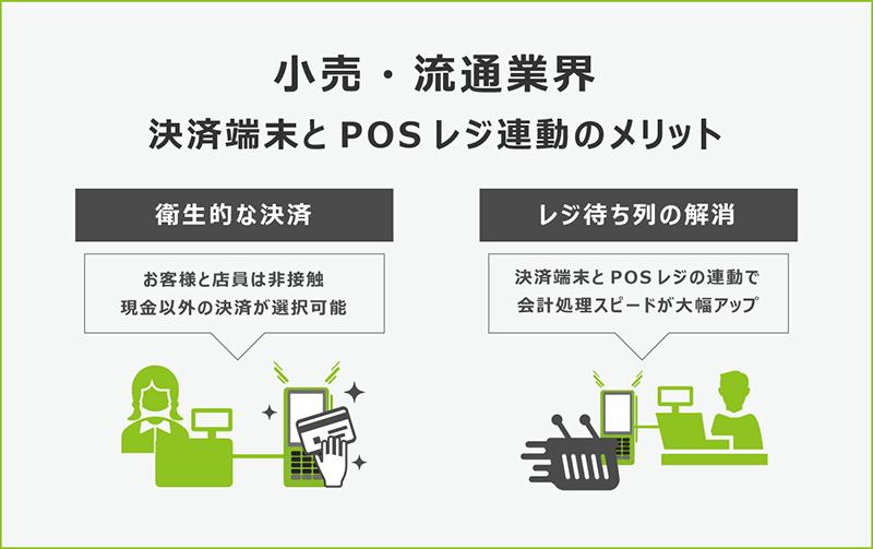 小売・流通業界でのキャッシュレス決済端末とPOSレジをセットにするメリット