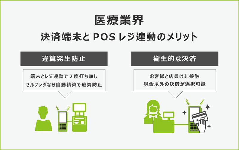 医療業界でのキャッシュレス決済端末とPOSレジをセットにするメリット